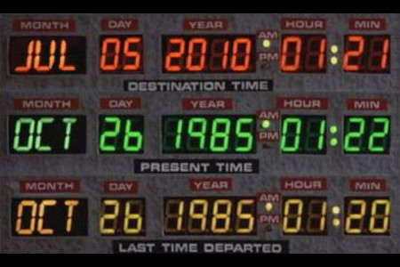 back to the future board